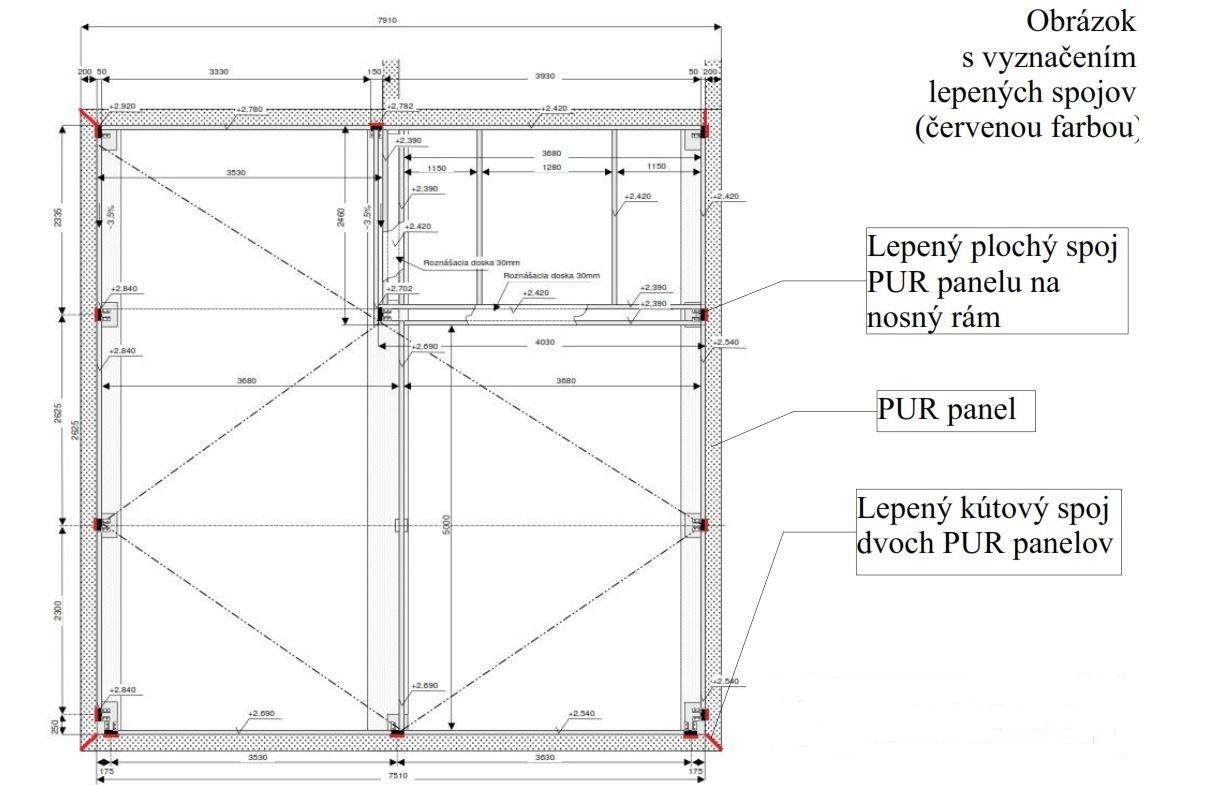 Obr. 2. Miesta lepenia PUR panelu na nosnú konštrukciu a kútové lepené spoje