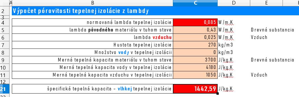Lambda a tepelná kapacita suchého drevovláka hustoty 230kg/m3